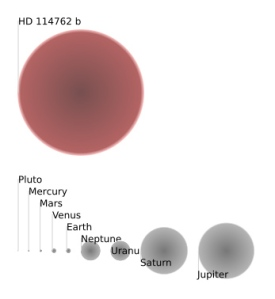 The exoplanet HD 114762b - 11 times the size of Jupiter